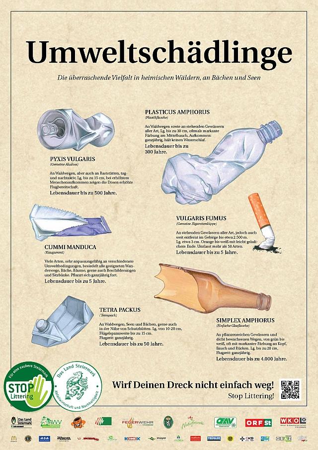 Bild: Umweltschädlinge